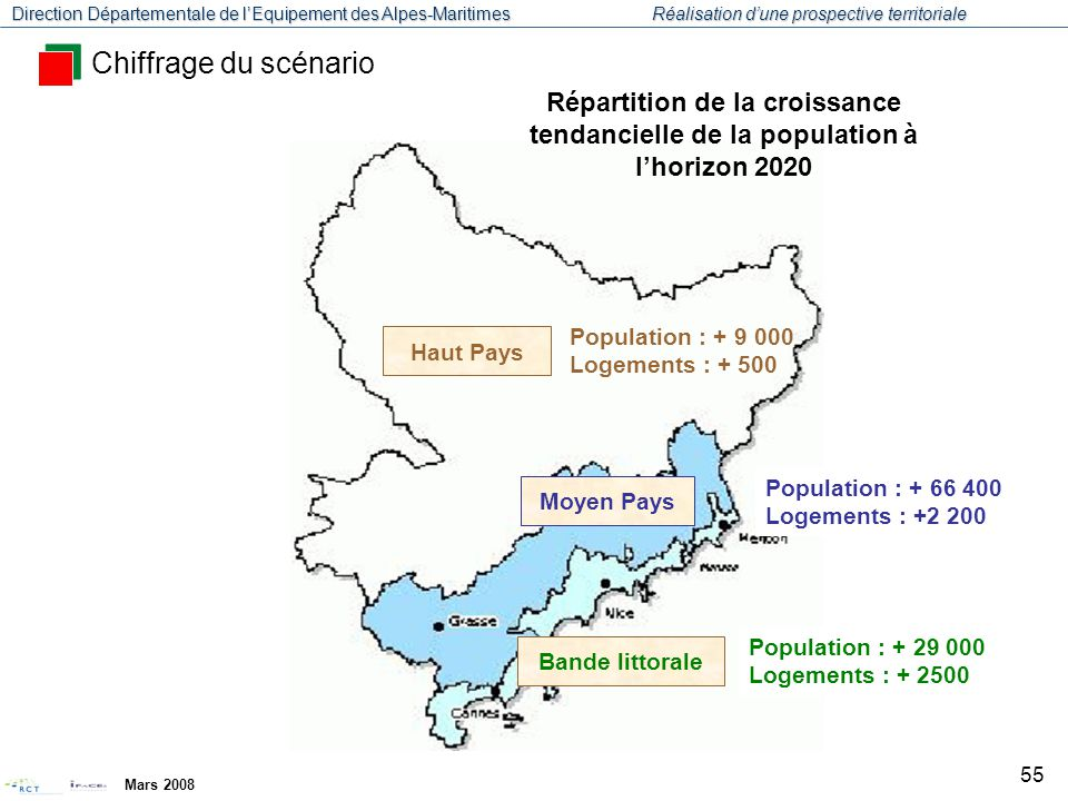 Chiffrage du scénario Répartition de la croissance tendancielle de la population à l'horizon 2020. Population : + 9 000.