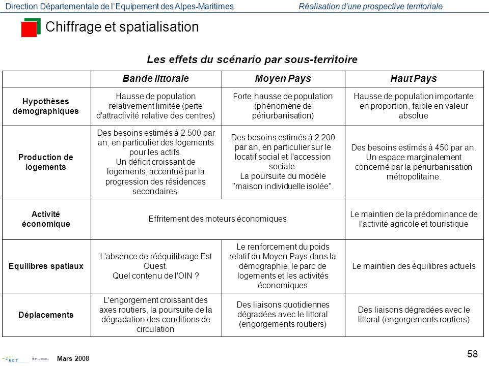 Chiffrage et spatialisation