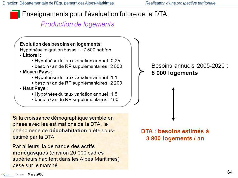 DTA : besoins estimés à 3 800 logements / an