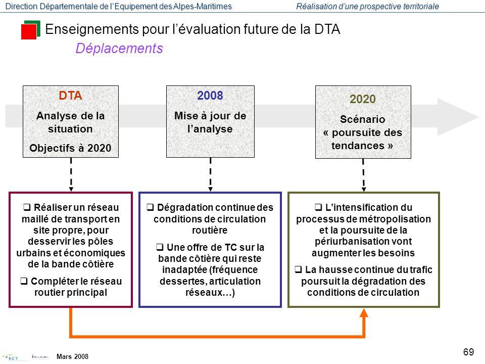 Enseignements pour l'évaluation future de la DTA Déplacements