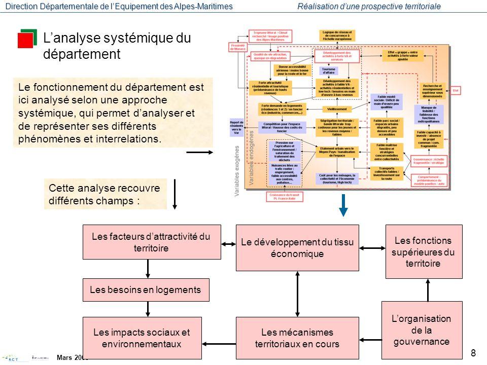 L'analyse systémique du département