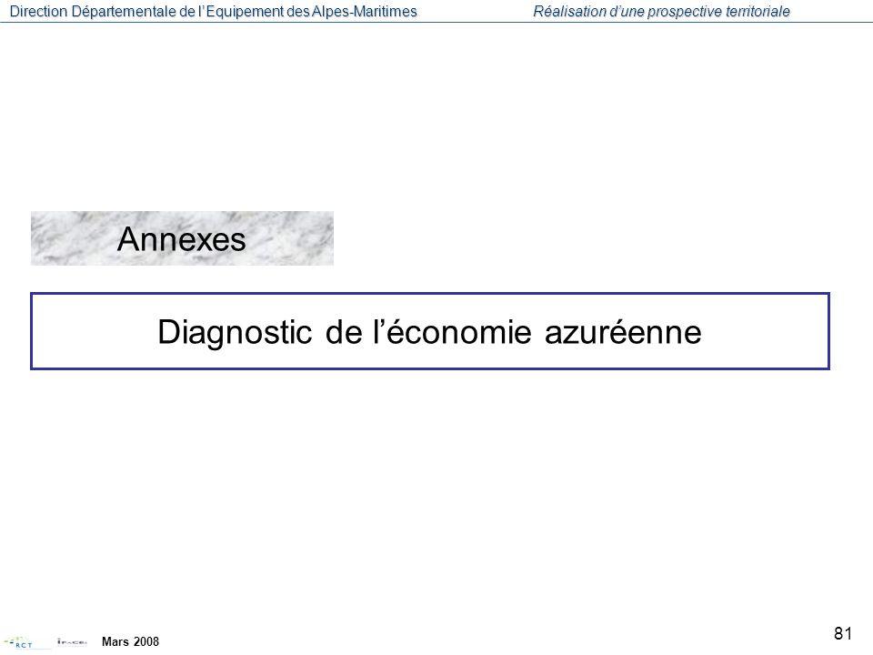 Diagnostic de l'économie azuréenne