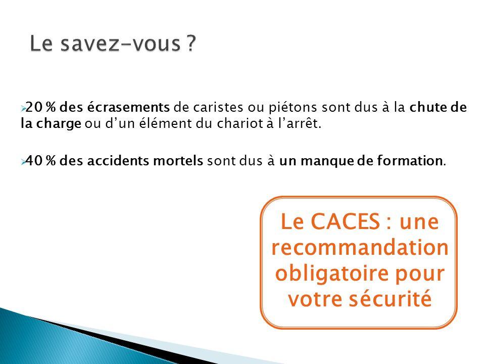 Le CACES : une recommandation obligatoire pour votre sécurité