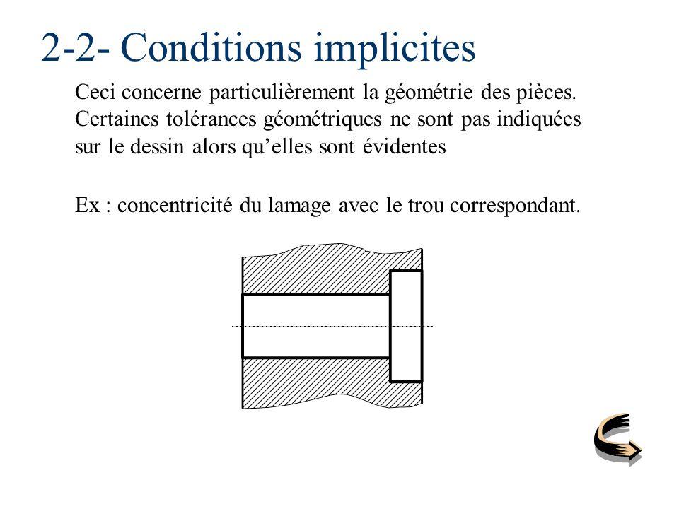 2-2- Conditions implicites