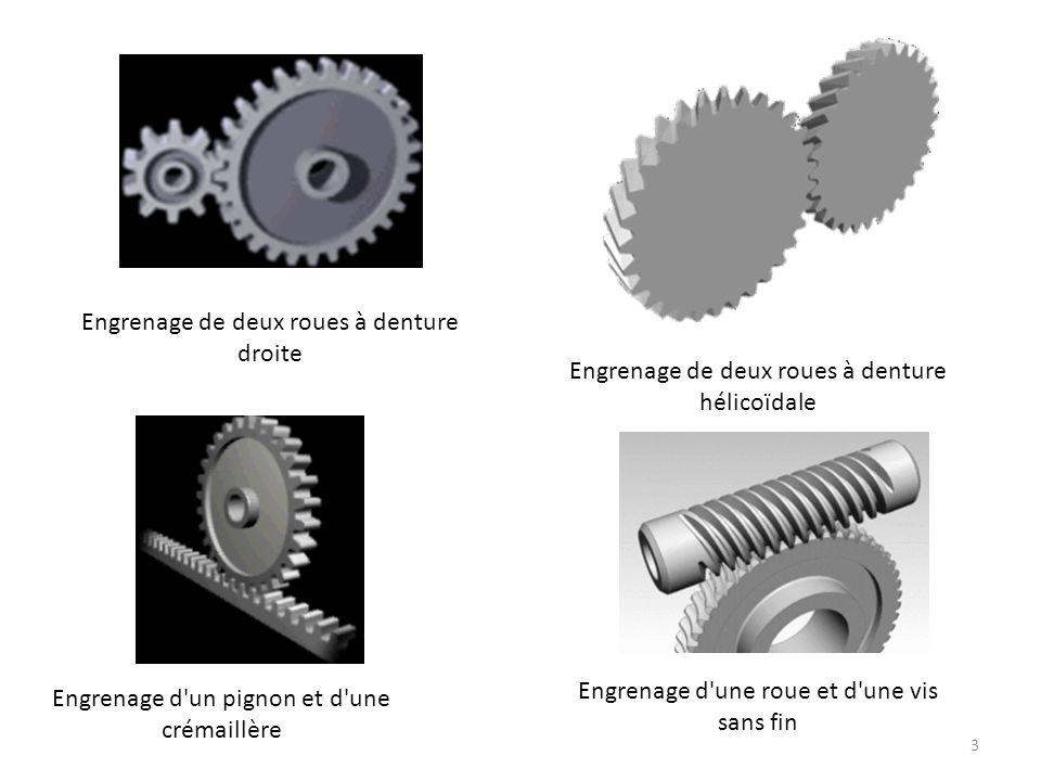 Engrenage de deux roues à denture droite