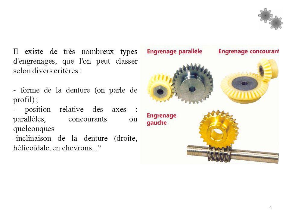 Il existe de très nombreux types d engrenages, que l on peut classer selon divers critères :