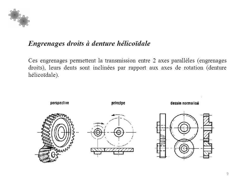 Engrenages droits à denture hélicoïdale