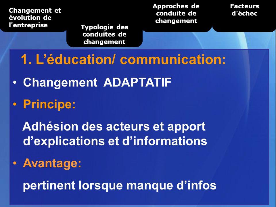 conduite du changement en entreprise pdf
