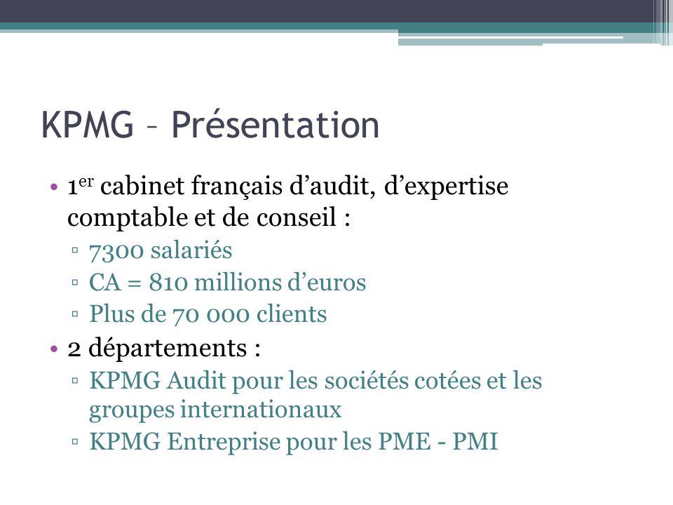 Partenariat fondation kpmg lyc e jean moulin roubaix ppt video online t l charger - Cabinet audit et conseil ...