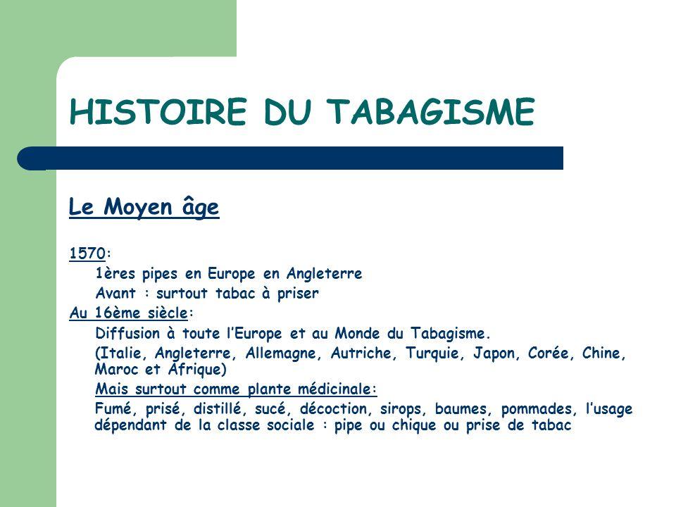 Histoire du tabagisme pr a chabbou dr l fekih formation - Culture du tabac en france ...