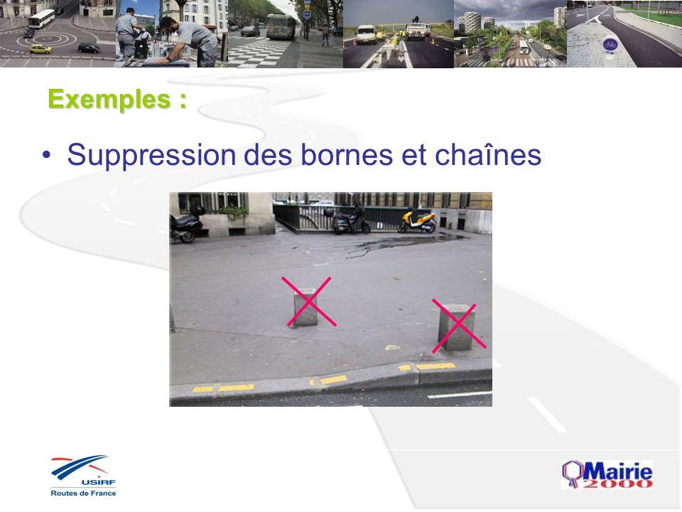 Suppression des bornes et chaînes