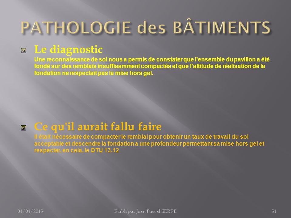 Pathologie des b timents 1 fondations infrastructures for Mise hors gel fondation