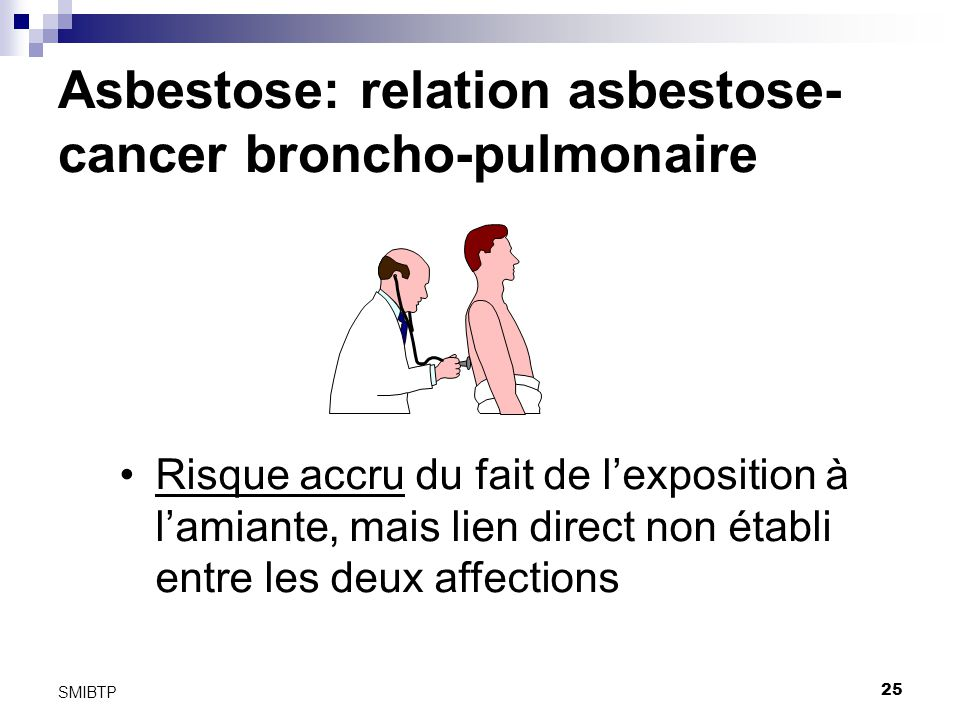 Asbestose: relation asbestose-cancer broncho-pulmonaire