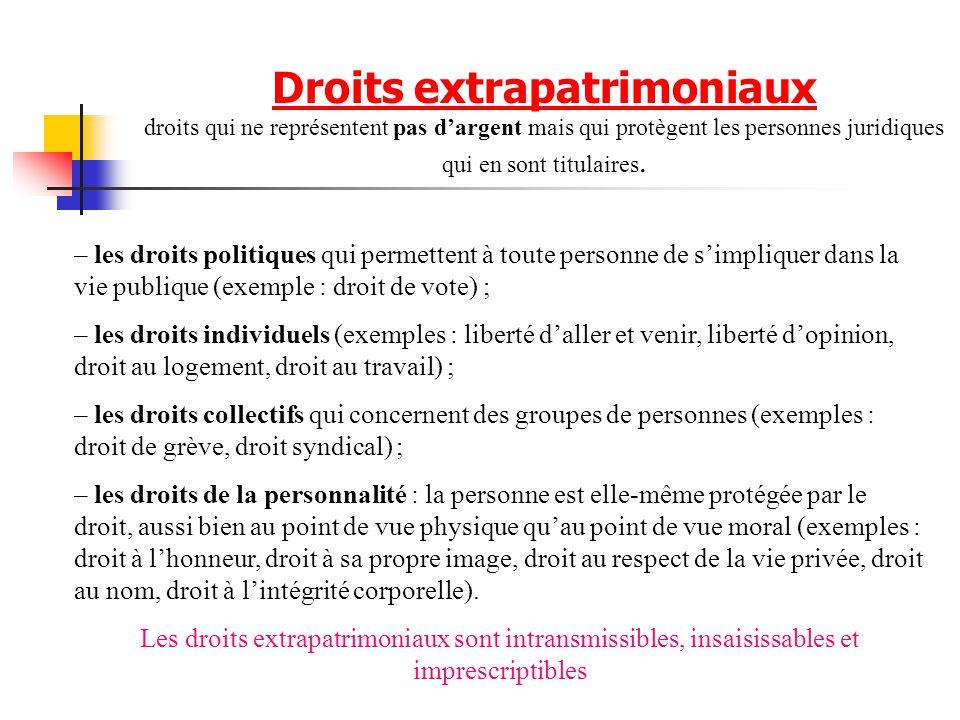 droits patrimoniaux et extrapatrimoniaux dissertation Définitions de droits extra-patrimoniaux, synonymes, antonymes, dérivés de droits extra-patrimoniaux,  droits familiaux et droits de la personnalit.