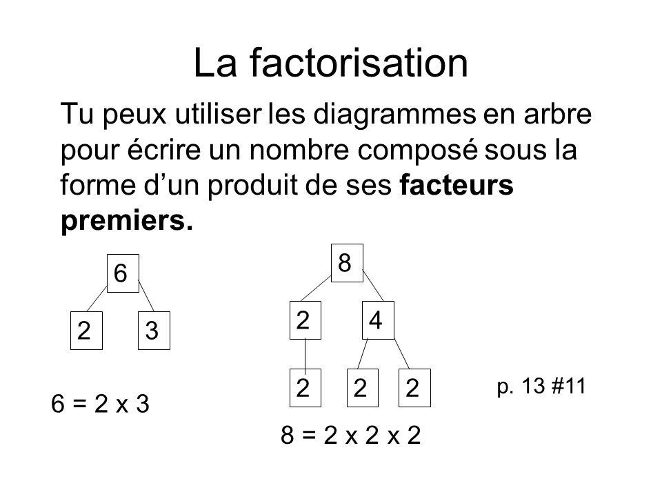 La factorisation Tu peux utiliser les diagrammes en arbre pour écrire un nombre composé sous la forme d'un produit de ses facteurs premiers.