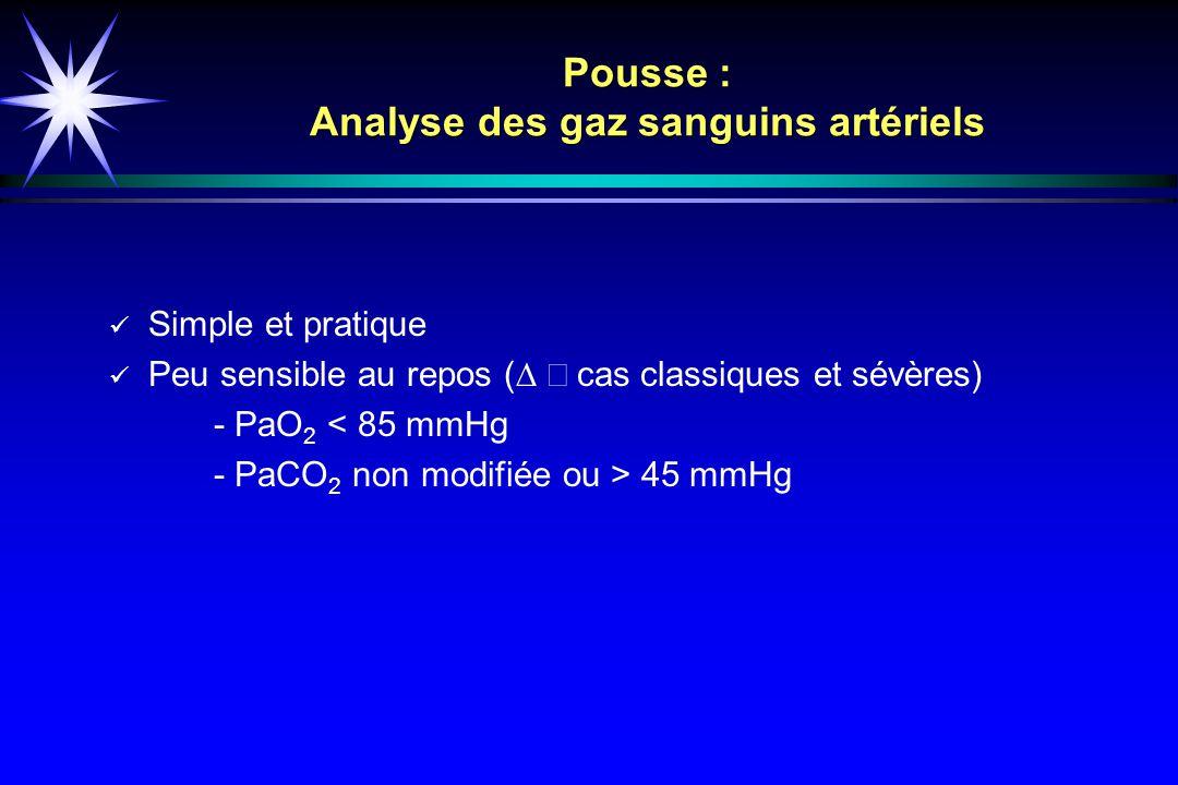 Pousse : Analyse des gaz sanguins artériels