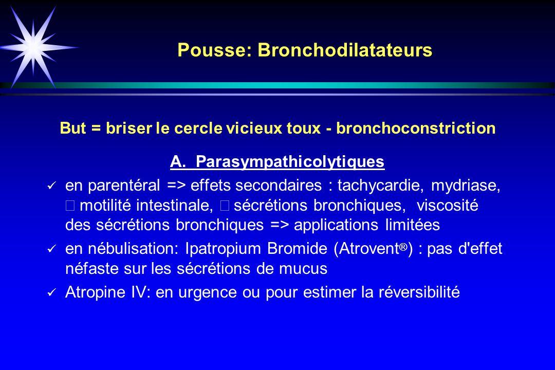Pousse: Bronchodilatateurs