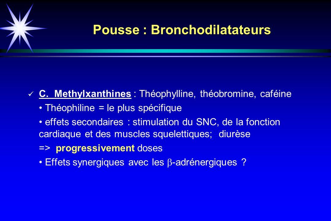 Pousse : Bronchodilatateurs