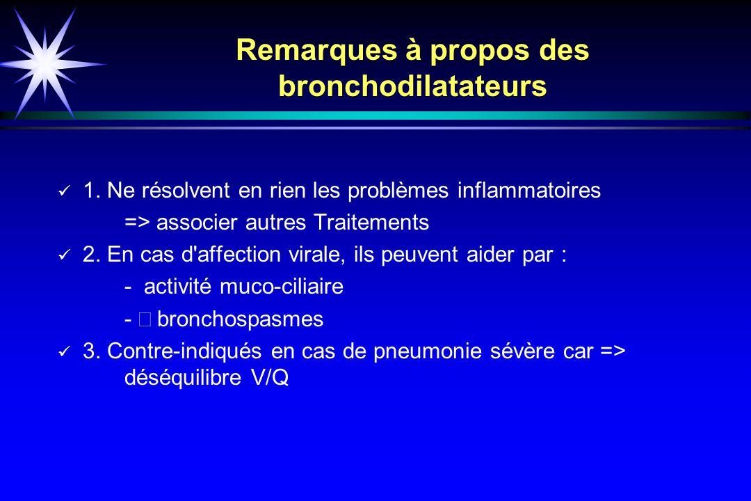 Remarques à propos des bronchodilatateurs