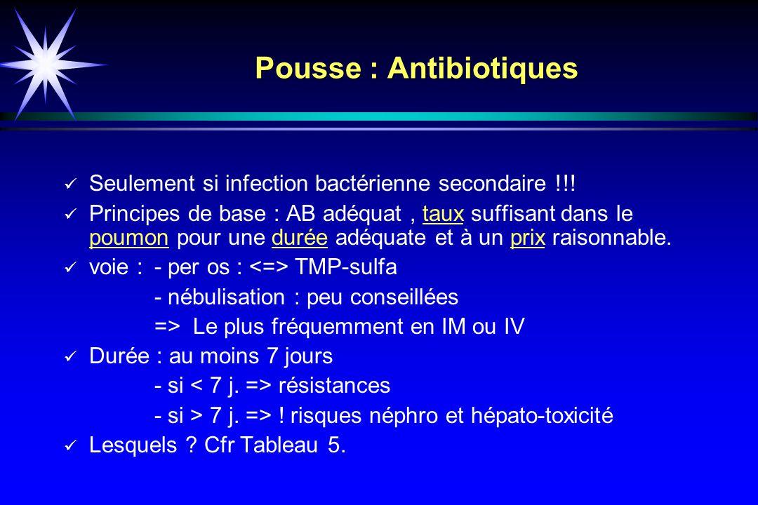 Pousse : Antibiotiques