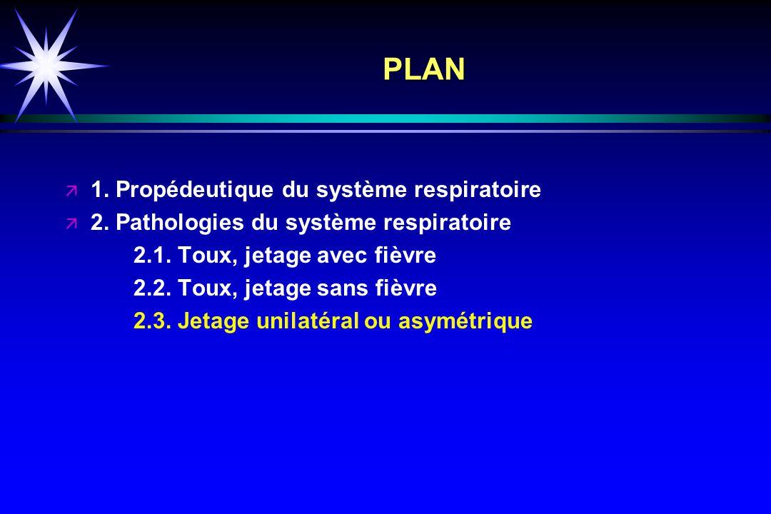 PLAN 1. Propédeutique du système respiratoire