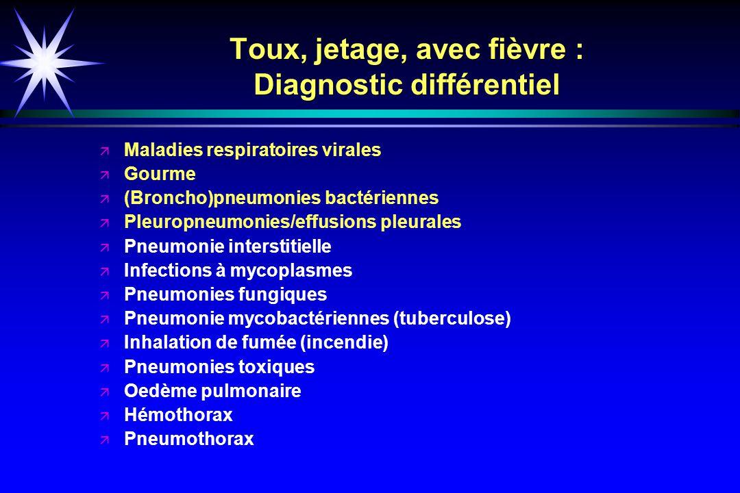 Toux, jetage, avec fièvre : Diagnostic différentiel