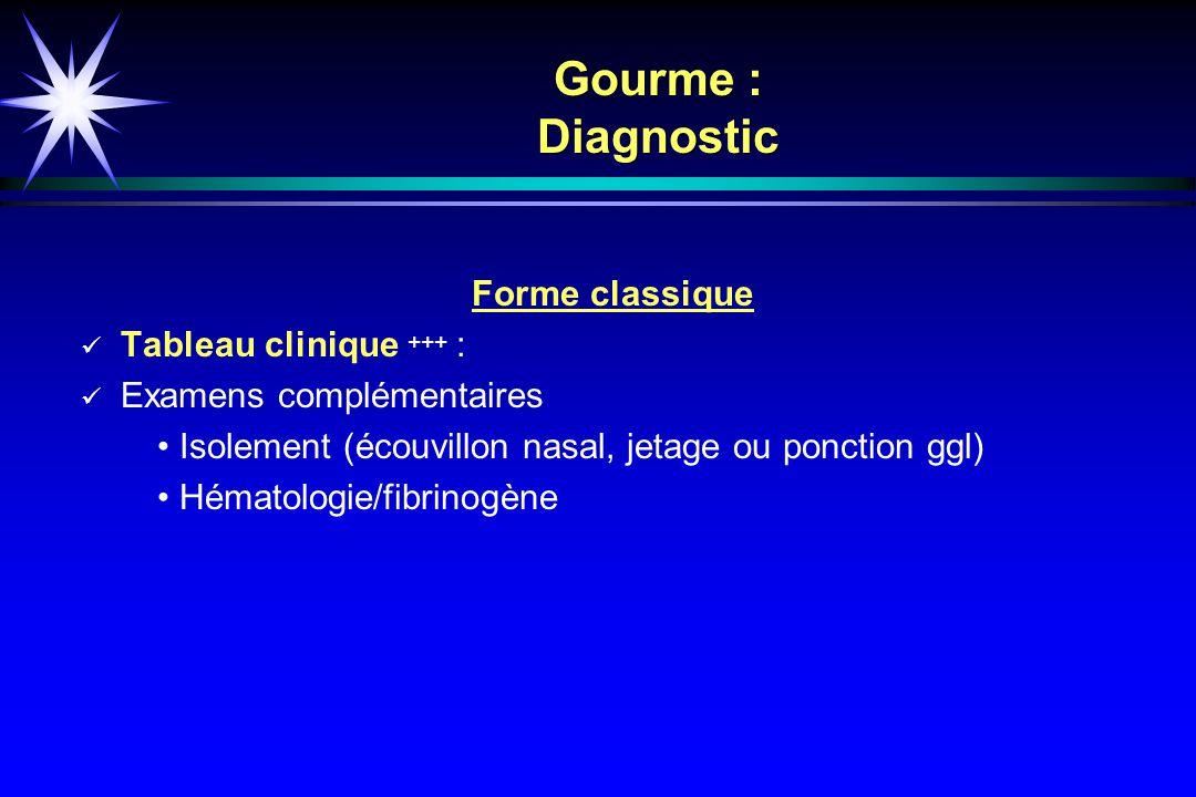 Gourme : Diagnostic Forme classique Tableau clinique +++ :