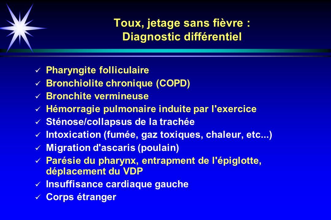 Toux, jetage sans fièvre : Diagnostic différentiel