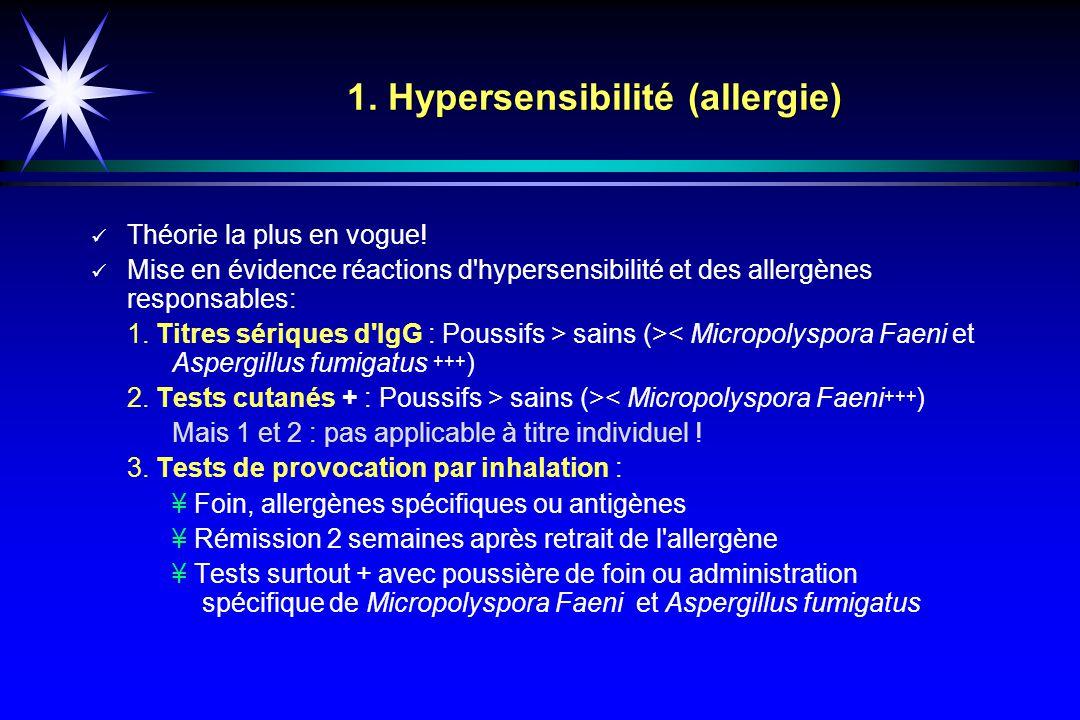 1. Hypersensibilité (allergie)