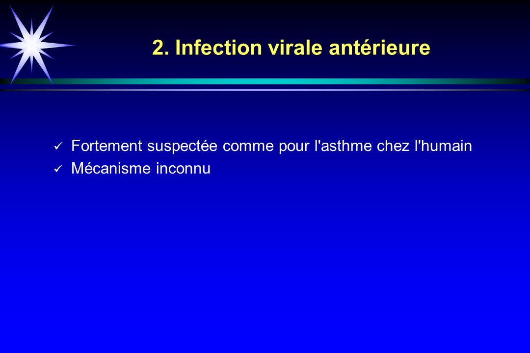 2. Infection virale antérieure