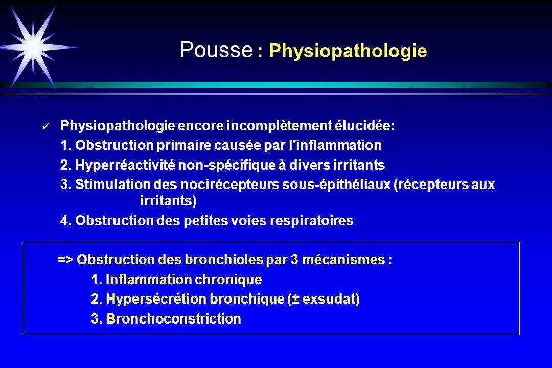 Pousse : Physiopathologie