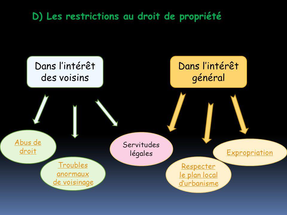 D) Les restrictions au droit de propriété