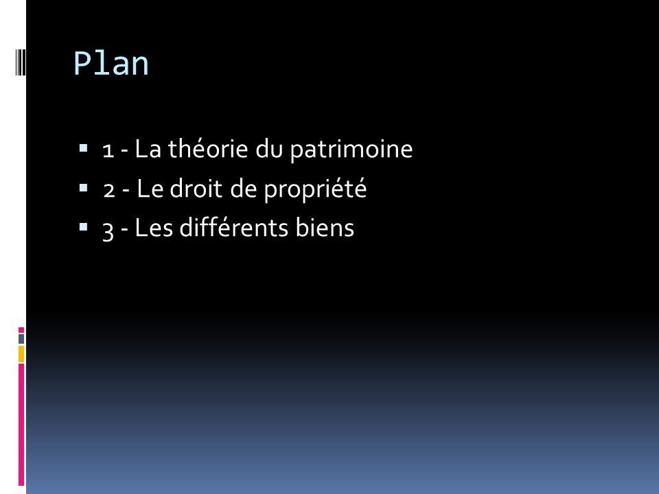 Plan 1 - La théorie du patrimoine 2 - Le droit de propriété
