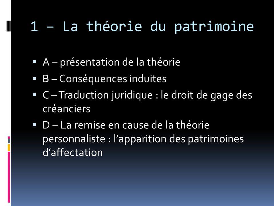 1 – La théorie du patrimoine
