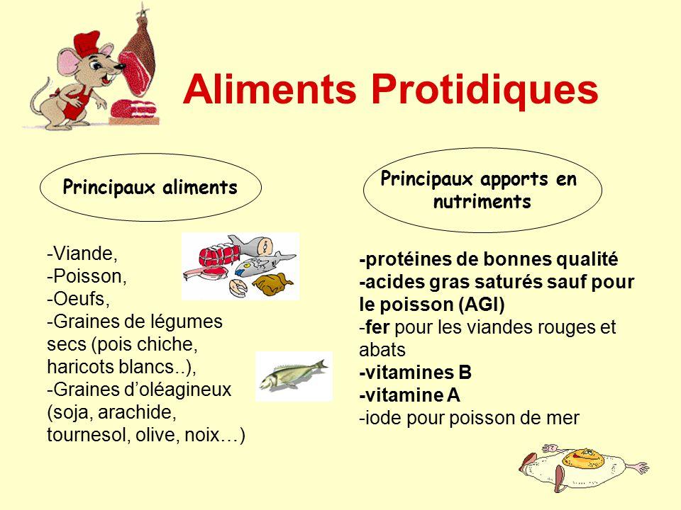 Etude des aliments ppt video online t l charger - Aliments faibles en glucides ...
