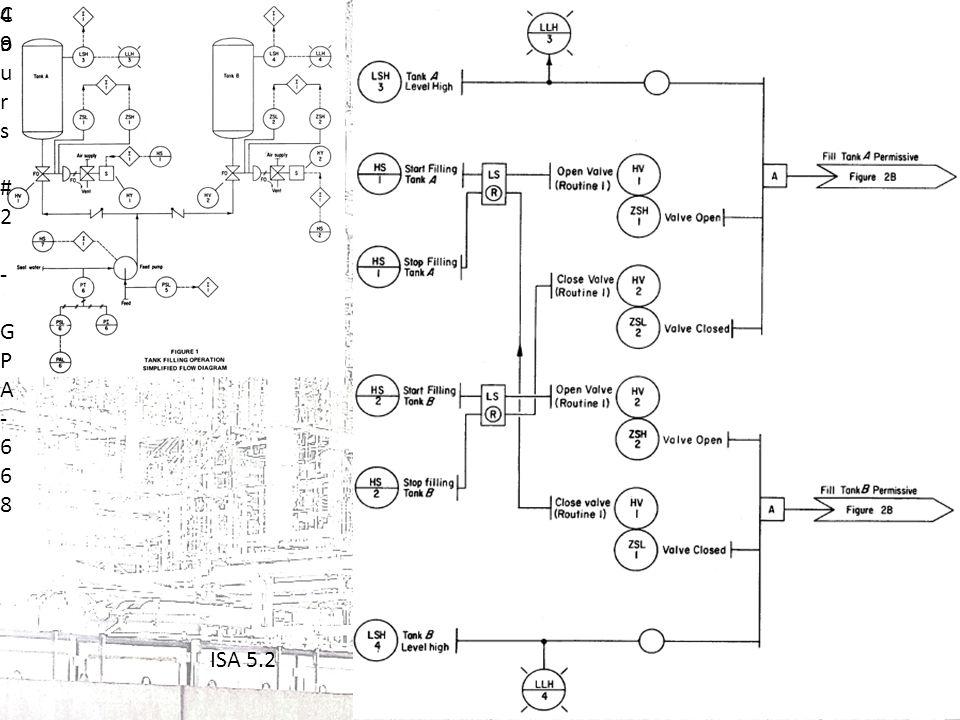 Logic Diagram Isa 5 2 Wiring Diagram