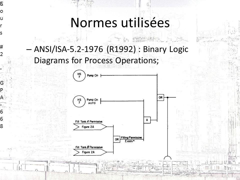 Logic Diagram Isa 5 2 - Schematics Wiring Diagrams •