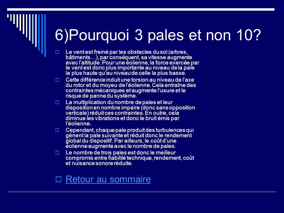 6)Pourquoi 3 pales et non 10 Retour au sommaire