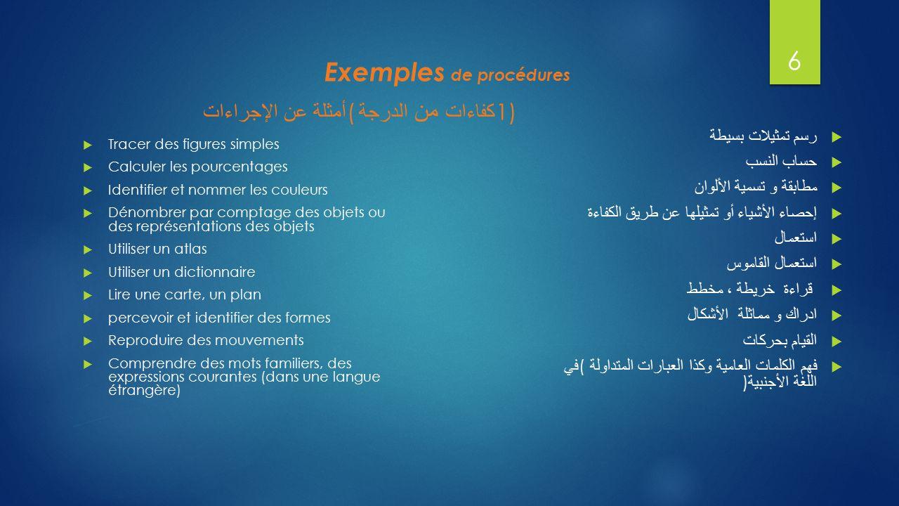 Exemples de procédures أمثلة عن الإجراءات (كفاءات من الدرجة 1)