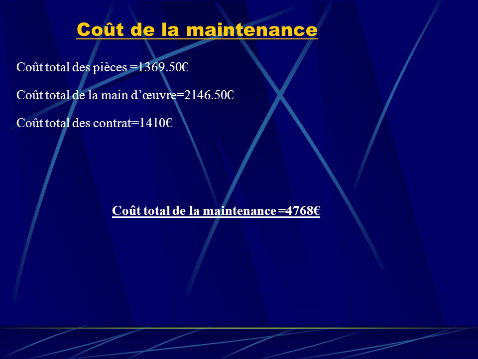 Maintenance industielle thomas yyy bts 200x 200x ppt for Cout main d oeuvre batiment