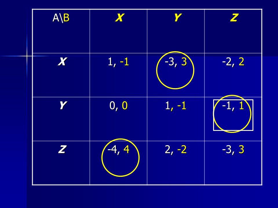 économie définition pdf