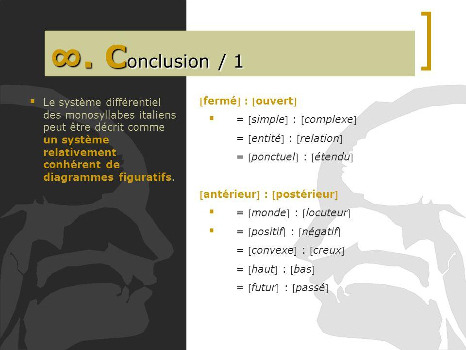 ∞. Conclusion / 1