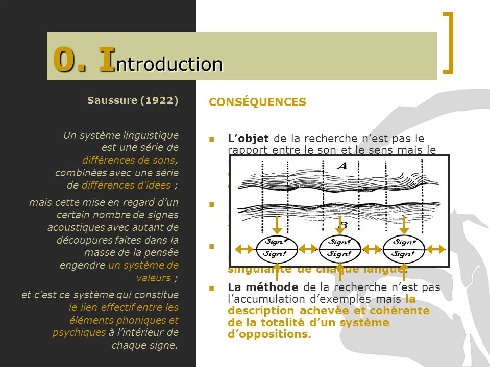 0. Introduction CONSÉQUENCES