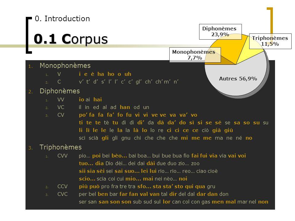 0.1 Corpus 0. Introduction Monophonèmes Diphonèmes Triphonèmes