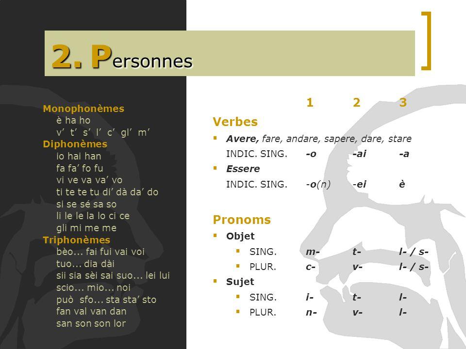 2. Personnes 1 2 3 Verbes Pronoms Monophonèmes è ha ho