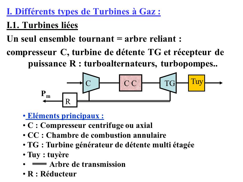 Turbines a gaz turbopropulseurs ppt video online t l charger for Chambre de combustion annulaire