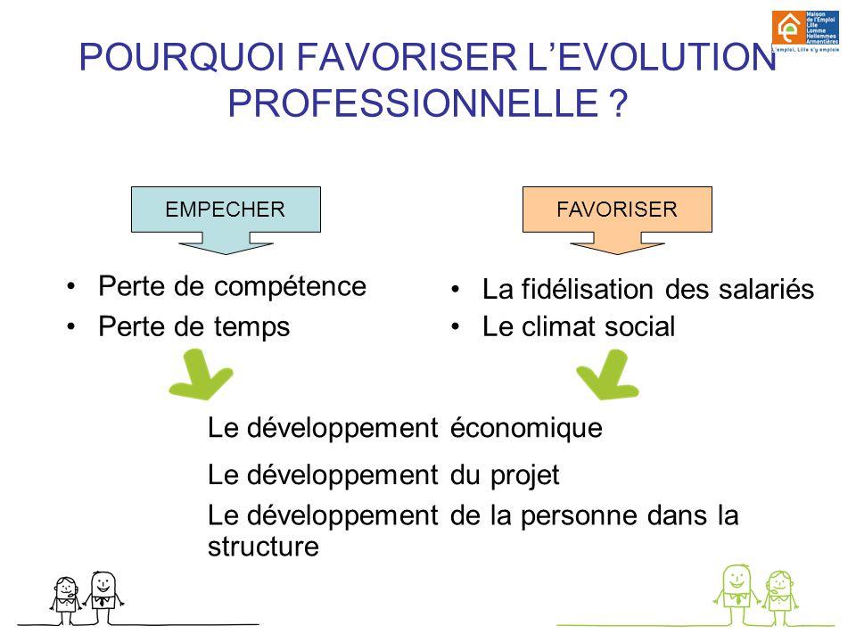 evolution professionnelle des salaries