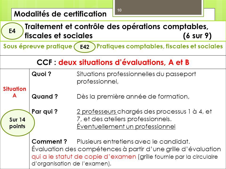 Les modalit s de certification ppt video online t l charger - Grille des competences professionnelles ...