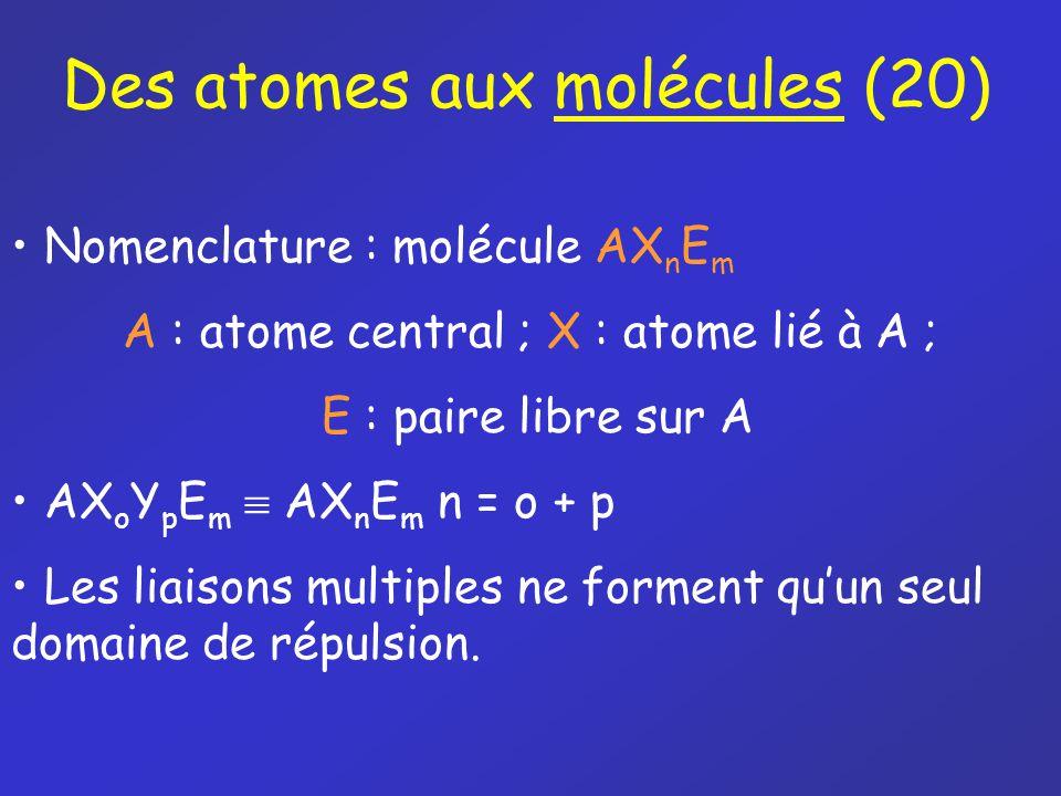 Des atomes aux molécules (20)