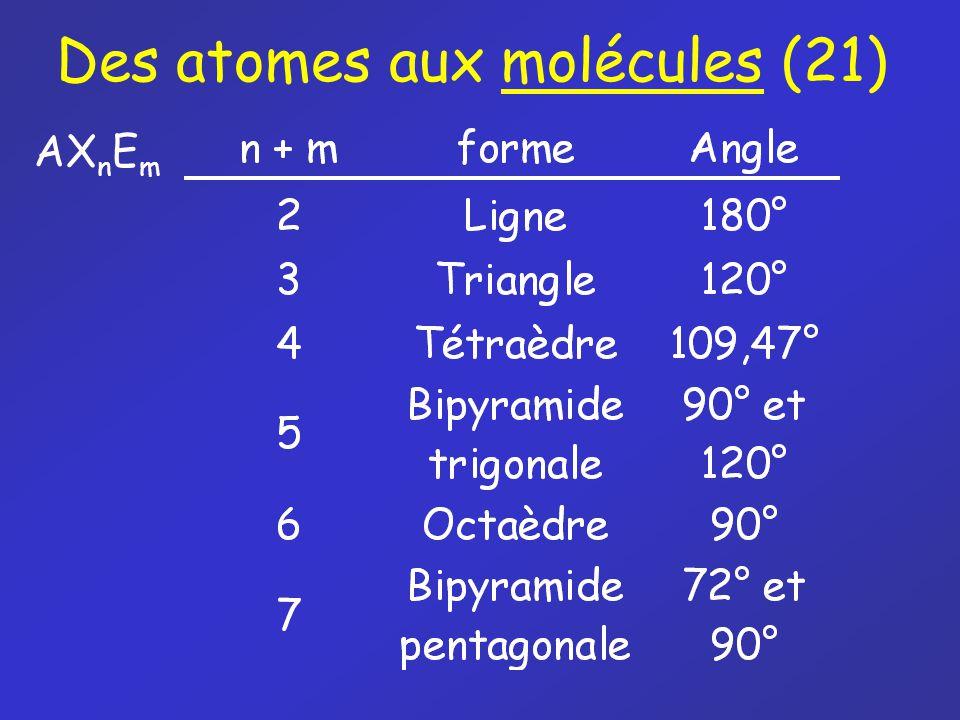 Des atomes aux molécules (21)